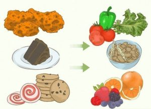 چگونه به سرعت وزن کم کنیم